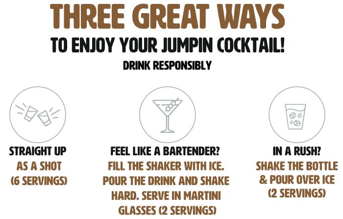 How to use - Esspresso Martini